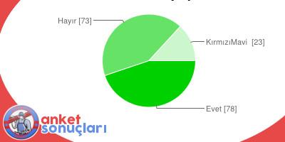 km_forum_yeterli_mi